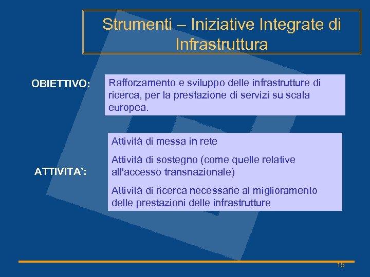 Strumenti – Iniziative Integrate di Infrastruttura OBIETTIVO: Rafforzamento e sviluppo delle infrastrutture di ricerca,