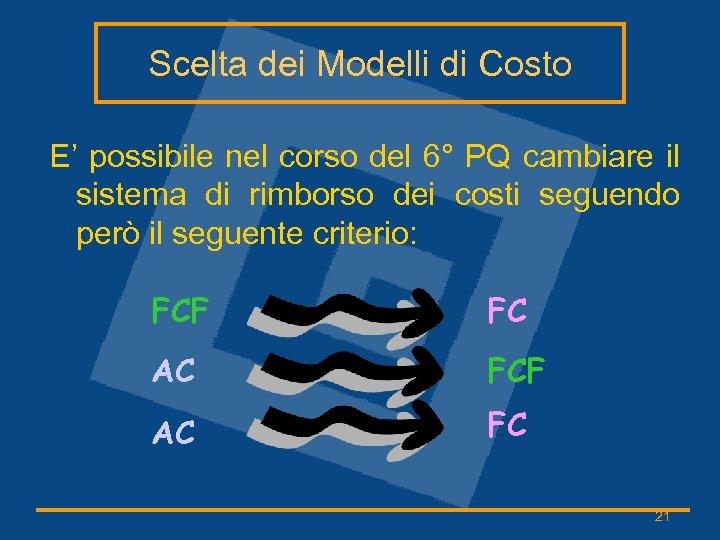 Scelta dei Modelli di Costo E' possibile nel corso del 6° PQ cambiare il