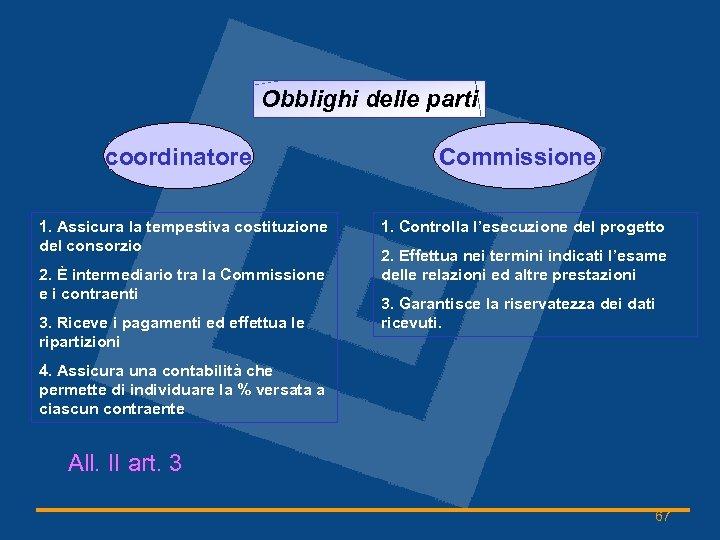 Obblighi delle parti coordinatore 1. Assicura la tempestiva costituzione del consorzio 2. È intermediario