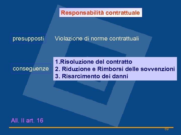 Responsabilità contrattuale presupposti Violazione di norme contrattuali conseguenze 1. Risoluzione del contratto 2. Riduzione