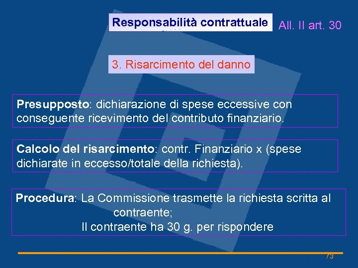 Responsabilità contrattuale All. II art. 30 3. Risarcimento del danno Presupposto: dichiarazione di spese