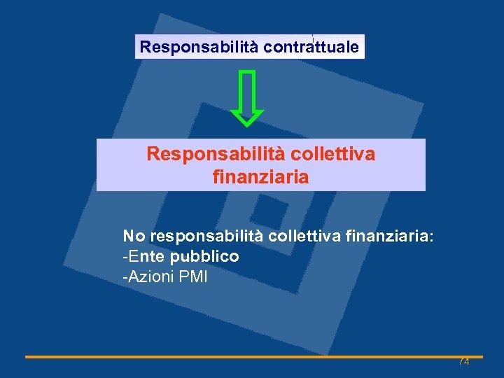Responsabilità contrattuale Responsabilità collettiva finanziaria No responsabilità collettiva finanziaria: -Ente pubblico -Azioni PMI 74