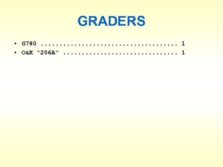 "GRADERS • G 780. . . . . 1 • O&K "" 206 A""."