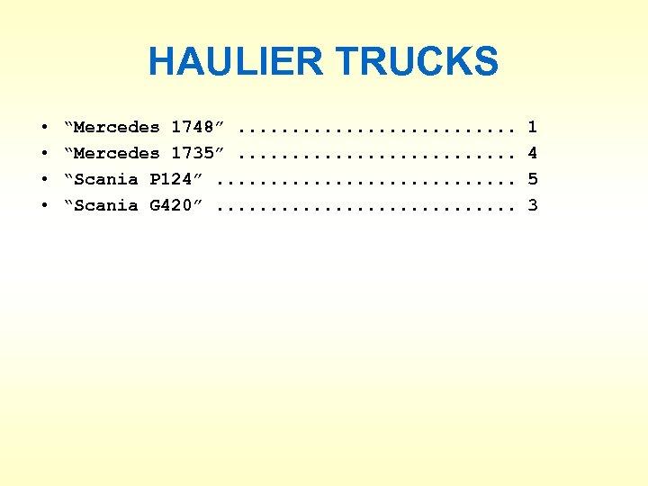 """HAULIER TRUCKS • • """"Mercedes 1748"""". . . """"Mercedes 1735"""". . . """"Scania P"""