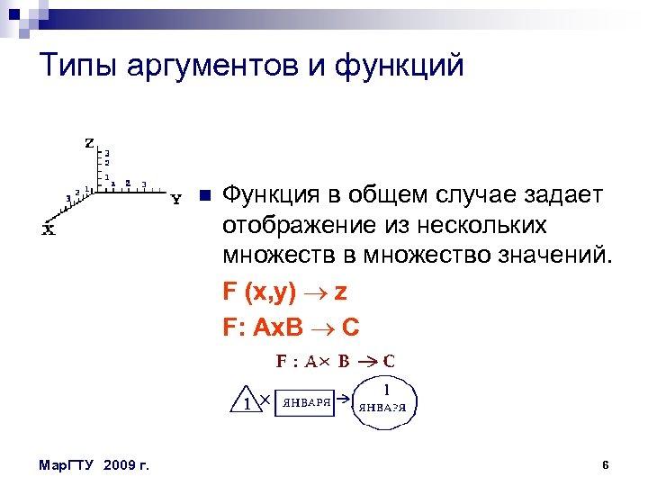 Типы аргументов и функций n Мар. ГТУ 2009 г. Функция в общем случае задает
