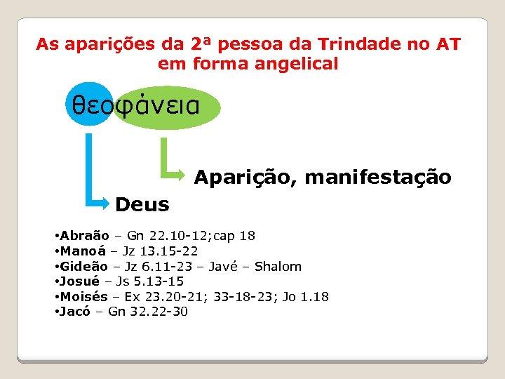 As aparições da 2ª pessoa da Trindade no AT em forma angelical θεοφάνεια Aparição,