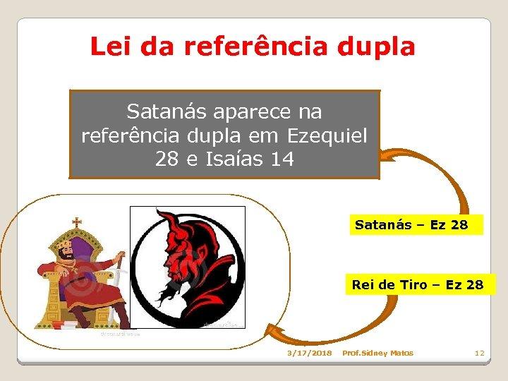 Lei da referência dupla Satanás aparece na referência dupla em Ezequiel 28 e Isaías