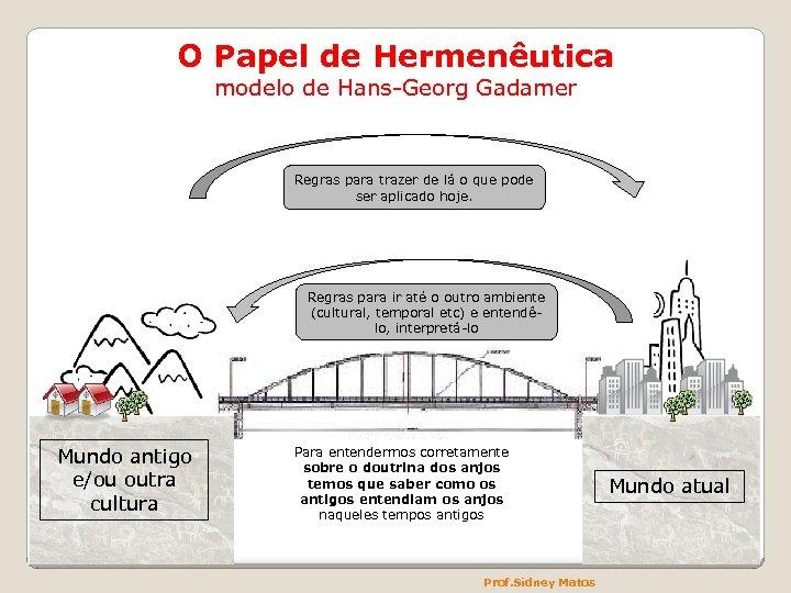 O Papel de Hermenêutica modelo de Hans-Georg Gadamer Regras para trazer de lá o