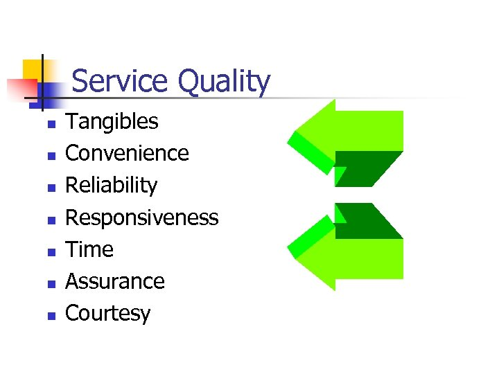 Service Quality n n n n Tangibles Convenience Reliability Responsiveness Time Assurance Courtesy