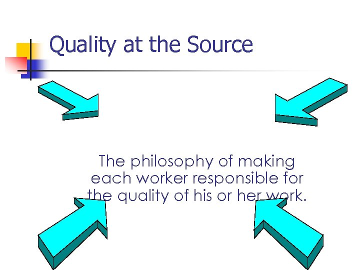 Quality at the Source The philosophy of making each worker responsible for the quality