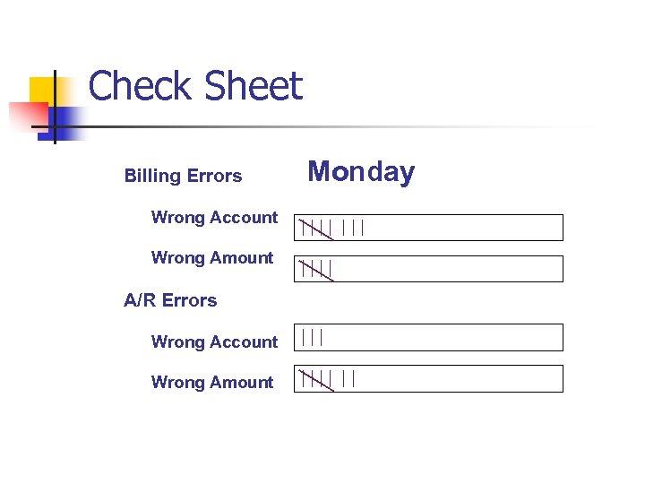 Check Sheet Billing Errors Wrong Account Wrong Amount A/R Errors Wrong Account Wrong Amount