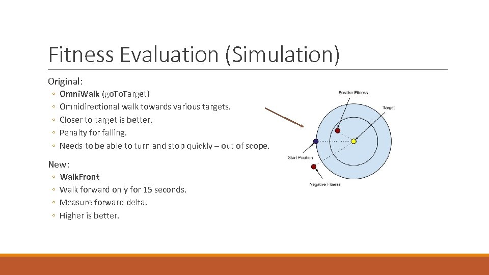 Fitness Evaluation (Simulation) Original: ◦ ◦ ◦ Omni. Walk (go. Target) Omnidirectional walk towards