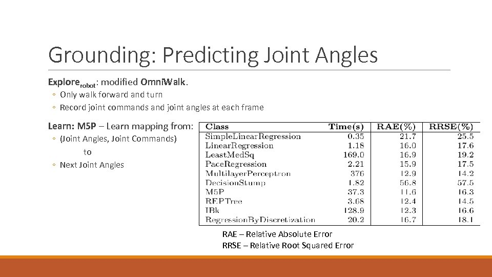 Grounding: Predicting Joint Angles Explorerobot: modified Omni. Walk. ◦ Only walk forward and turn