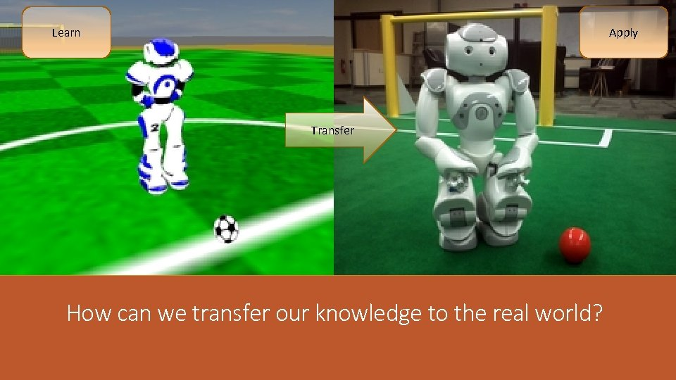 Learn Apply Transfer How can we transfer our knowledge to the real world?