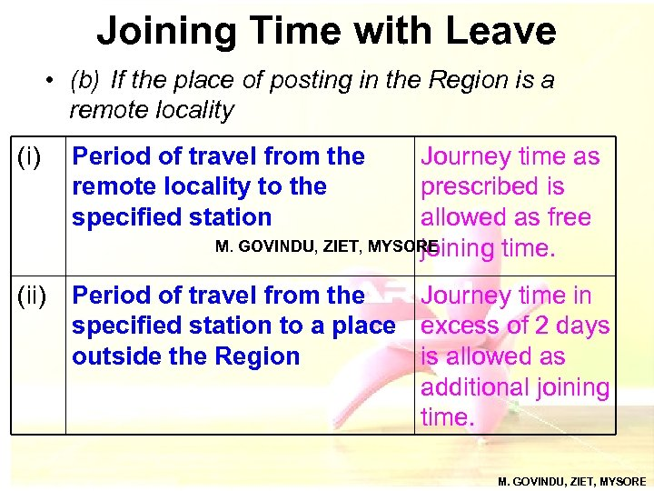 Joining Time with Leave • (b) If the place of posting in the Region