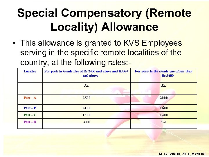 Special Compensatory (Remote Locality) Allowance • This allowance is granted to KVS Employees serving