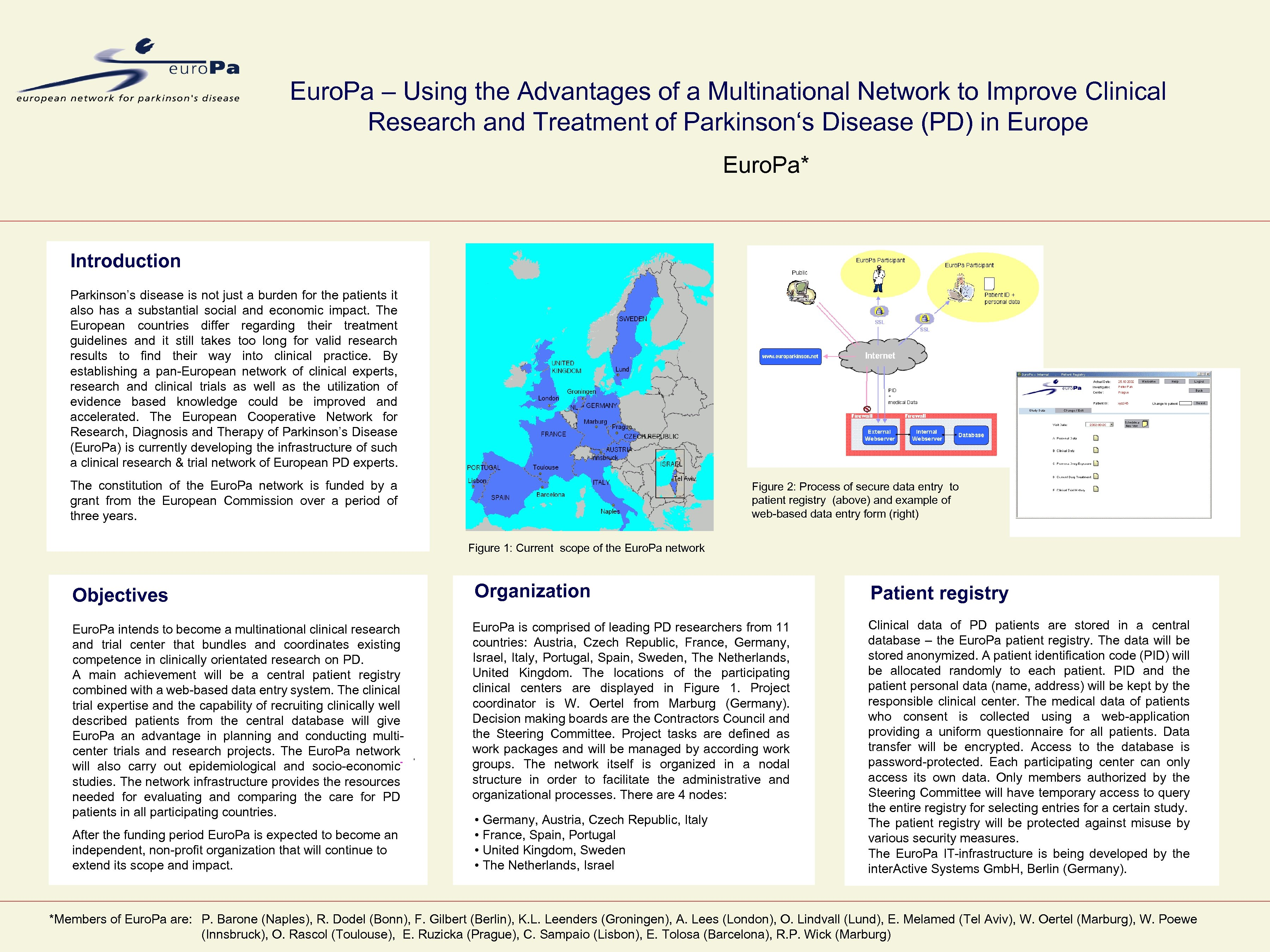 Euro. Pa – Using the Advantages of a Multinational Network to Improve Clinical Research
