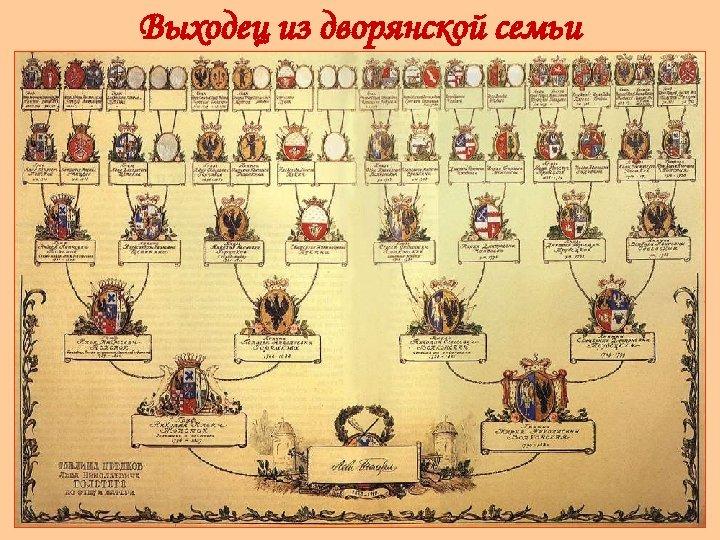 Выходец из дворянской семьи