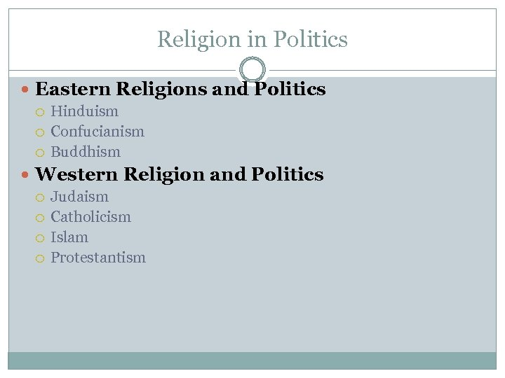 Religion in Politics Eastern Religions and Politics Hinduism Confucianism Buddhism Western Religion and Politics