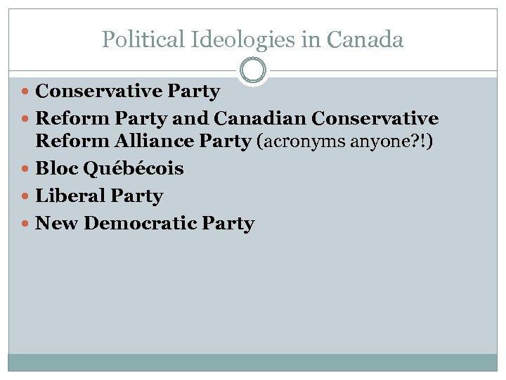Political Ideologies in Canada Conservative Party Reform Party and Canadian Conservative Reform Alliance Party