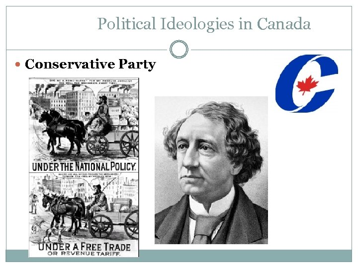 Political Ideologies in Canada Conservative Party