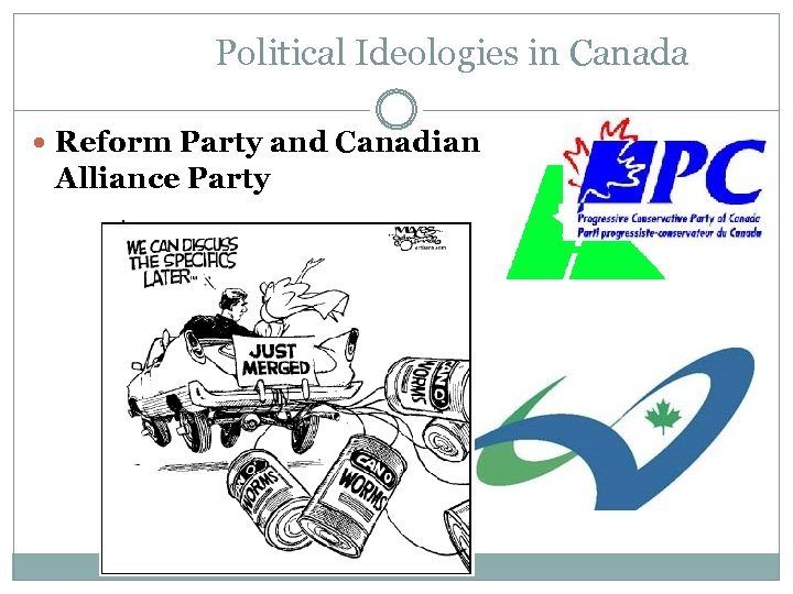 Political Ideologies in Canada Reform Party and Canadian Alliance Party