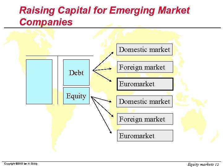 Raising Capital for Emerging Market Companies Domestic market Debt Foreign market Euromarket Equity Domestic