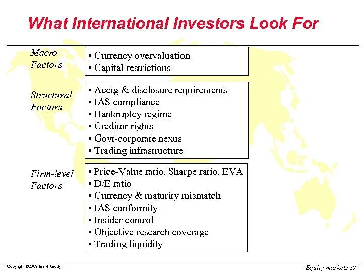 What International Investors Look For Macro Factors Structural Factors Firm-level Factors Copyright © 2003