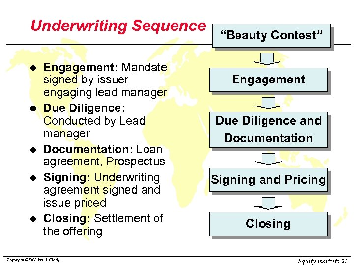 Underwriting Sequence l l l Engagement: Mandate signed by issuer engaging lead manager Due