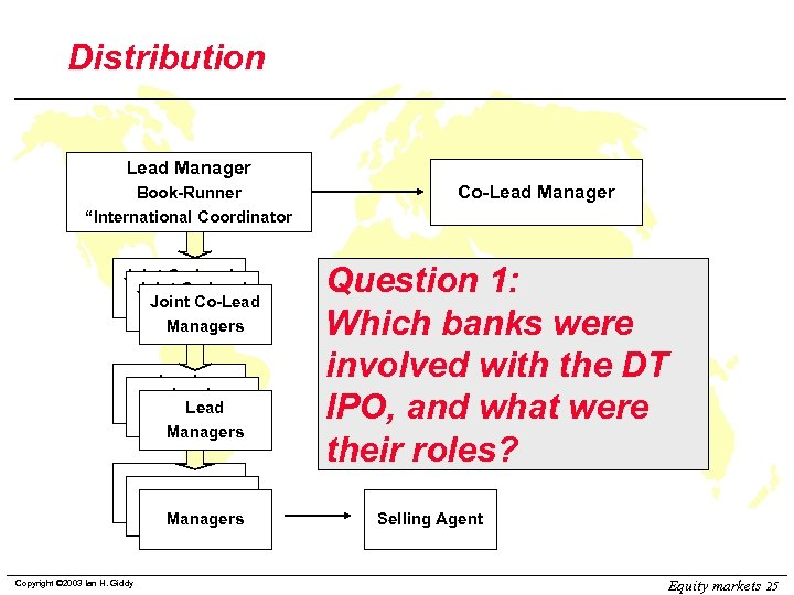 """Distribution Lead Manager Book-Runner """"International Coordinator Joint Co-Lead Managers Lead Managers Managers Copyright ©"""