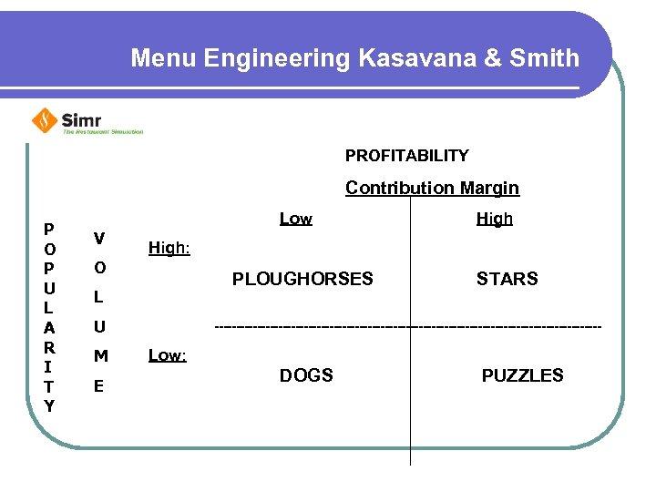 Menu Engineering Kasavana & Smith PROFITABILITY Contribution Margin P O P U L A