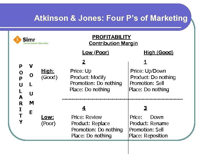 Atkinson & Jones: Four P's of Marketing PROFITABILITY Contribution Margin Low (Poor) P O