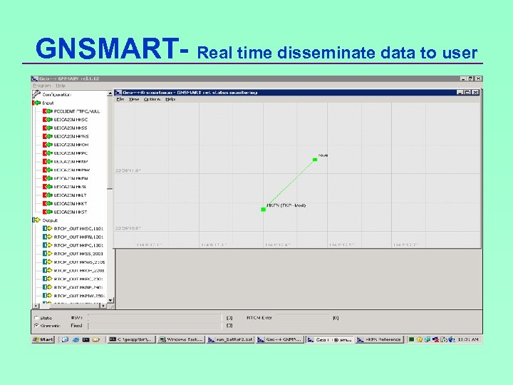 GNSMART- Real time disseminate data to user