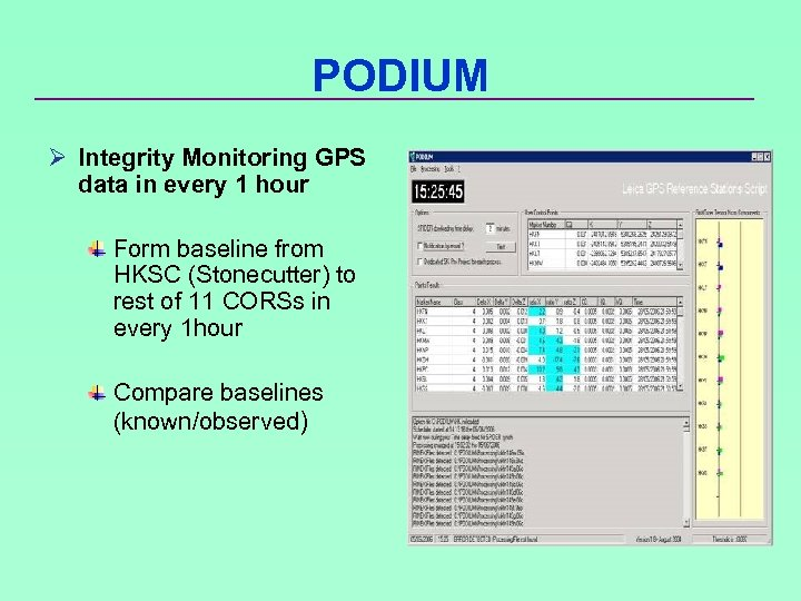PODIUM Ø Integrity Monitoring GPS data in every 1 hour Form baseline from HKSC