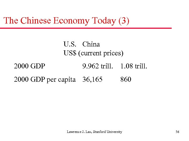 The Chinese Economy Today (3) U. S. China US$ (current prices) 2000 GDP 9.