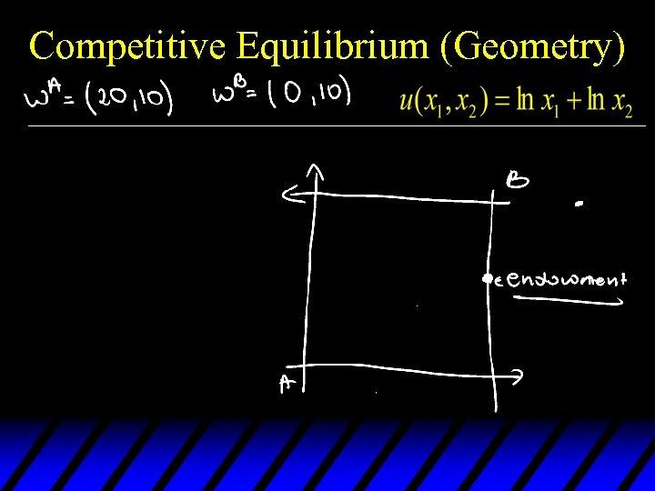Competitive Equilibrium (Geometry)