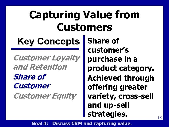 Capturing Value from Customers Key Concepts Customer Loyalty and Retention Share of Customer Equity