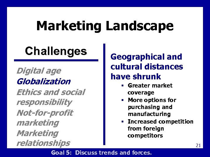 Marketing Landscape Challenges Digital age Globalization Ethics and social responsibility Not-for-profit marketing Marketing relationships