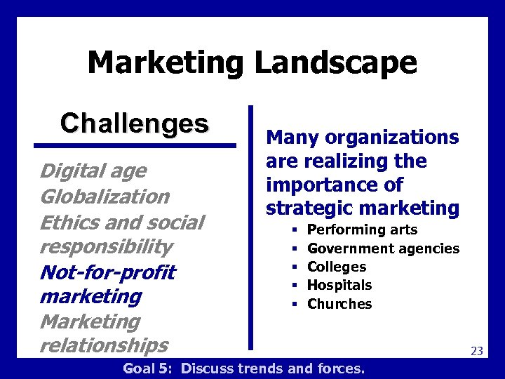 Marketing Landscape Challenges Digital age Globalization Ethics and social responsibility Not-for-profit marketing Marketing relationships