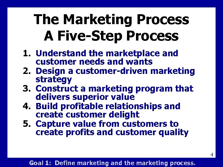 The Marketing Process A Five-Step Process 1. Understand the marketplace and customer needs and