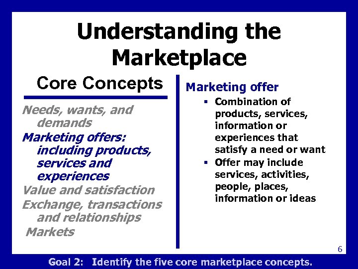 Understanding the Marketplace Core Concepts Needs, wants, and demands Marketing offers: including products, services