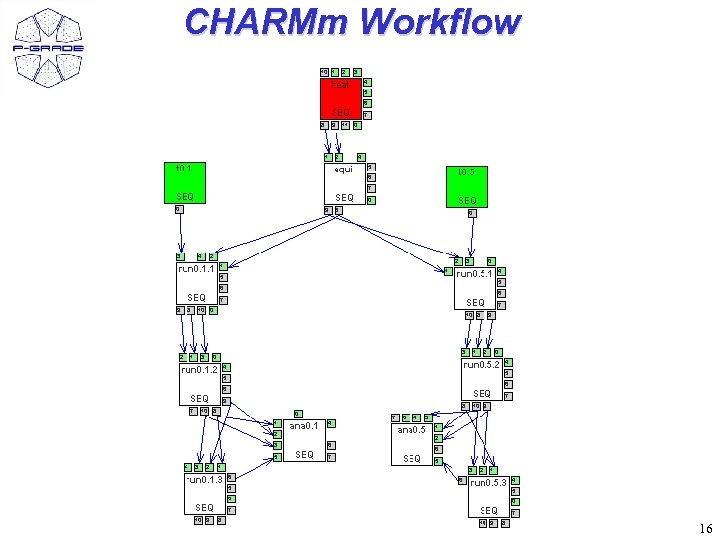 CHARMm Workflow 16