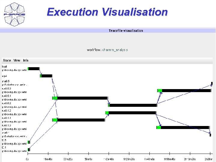 Execution Visualisation 17