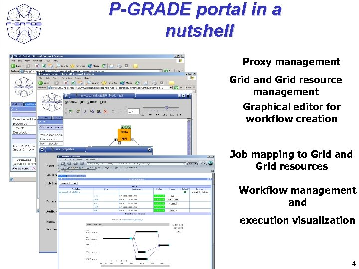 P-GRADE portal in a nutshell Proxy management Grid and Grid resource management Graphical editor