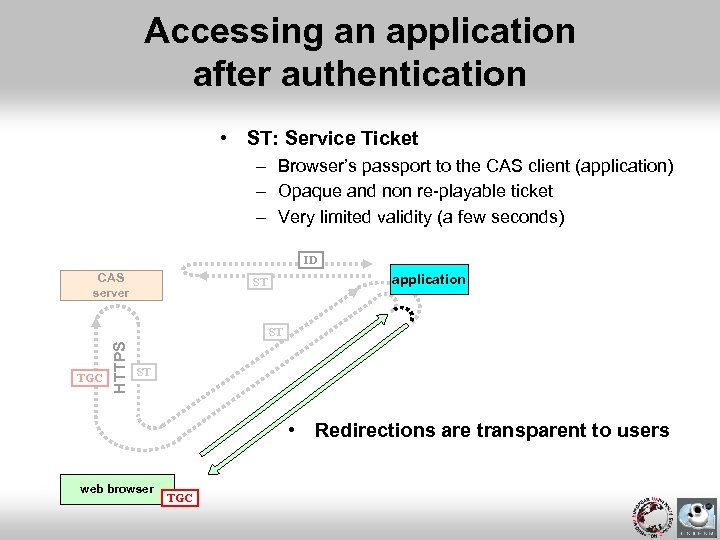 Accessing an application after authentication • ST: Service Ticket – Browser's passport to the