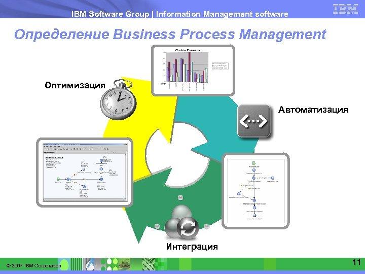 IBM Software Group   Information Management software Определение Business Process Management Оптимизация Автоматизация Интеграция