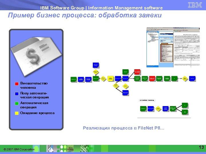 IBM Software Group   Information Management software Пример бизнес процесса: обработка заявки Вмешательство человека