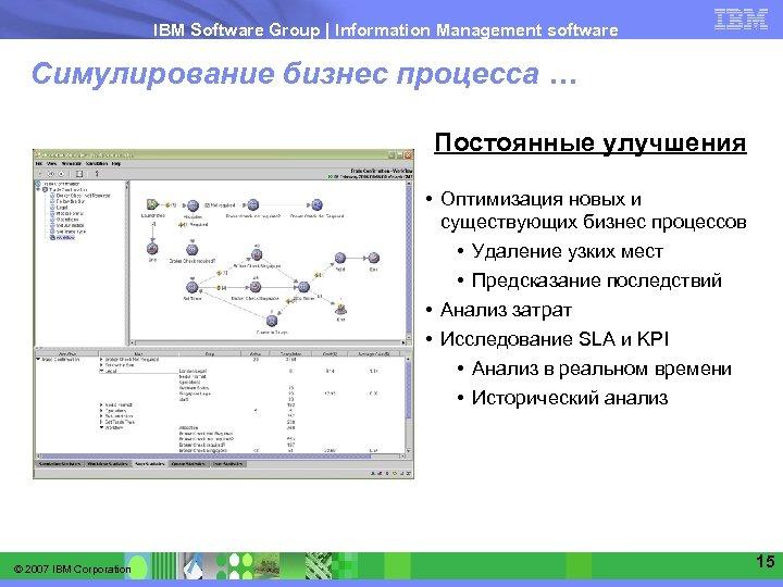 IBM Software Group   Information Management software Симулирование бизнес процесса … Постоянные улучшения •