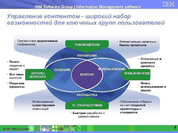 IBM Software Group   Information Management software Управление контентом - широкий набор возможностей для