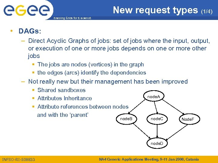 New request types (1/4) Enabling Grids for E-scienc. E • DAGs: – Direct Acyclic